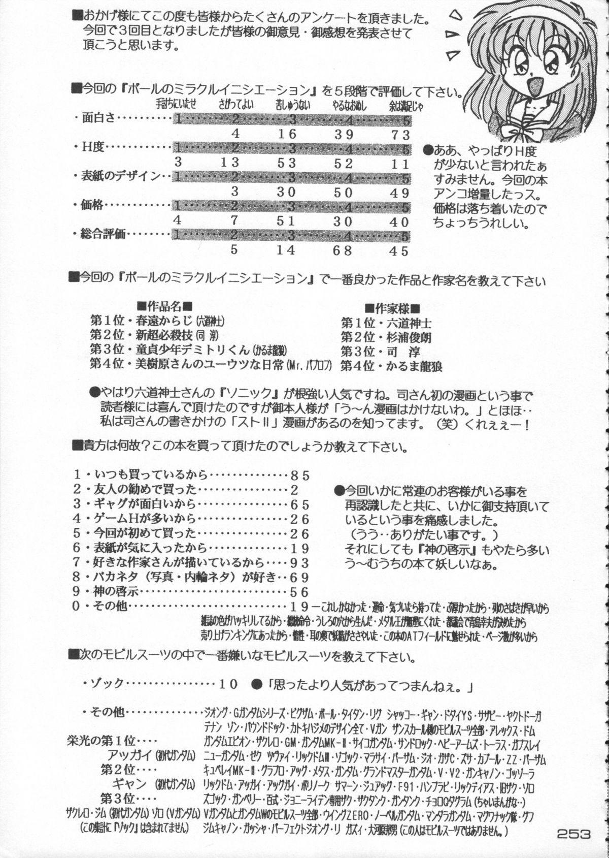 Godzilla vs Curry Aji 253
