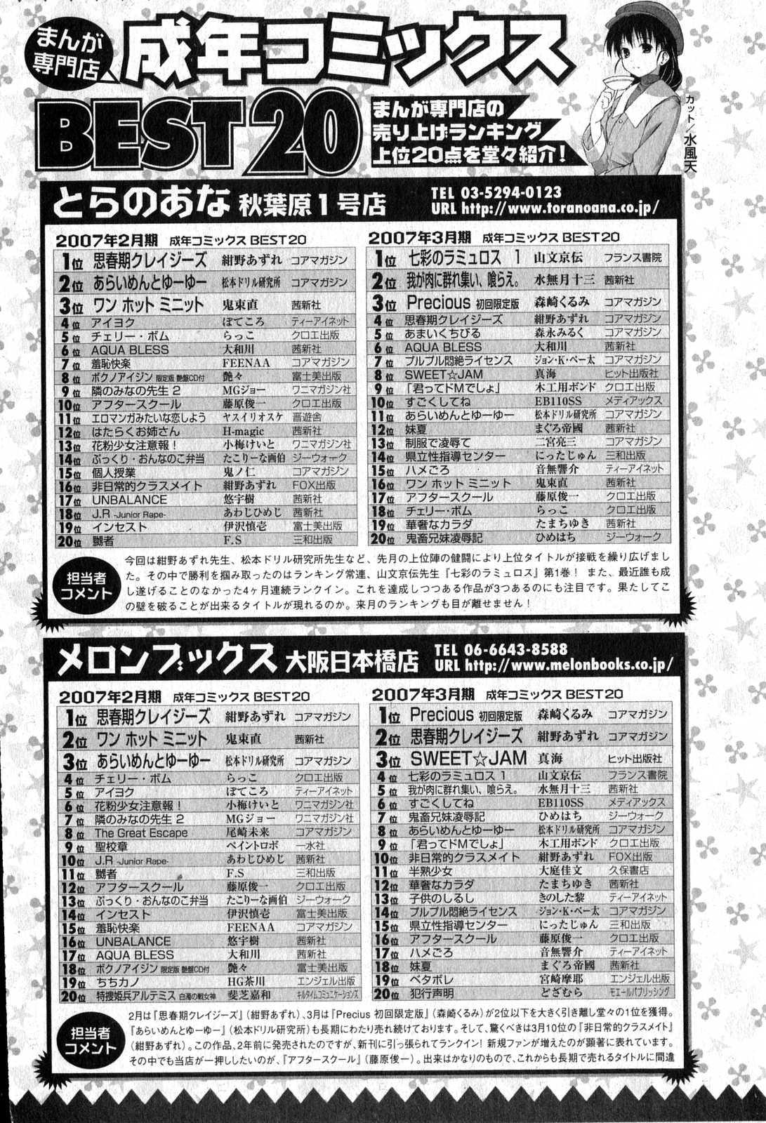 Bishoujo Teki Kaikatsu Ryoku 2007 Vol.15 188