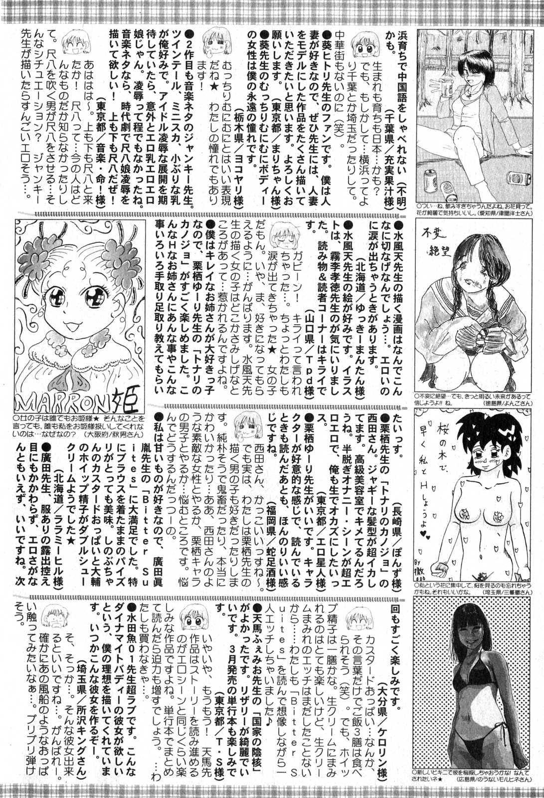 Bishoujo Teki Kaikatsu Ryoku 2007 Vol.15 199