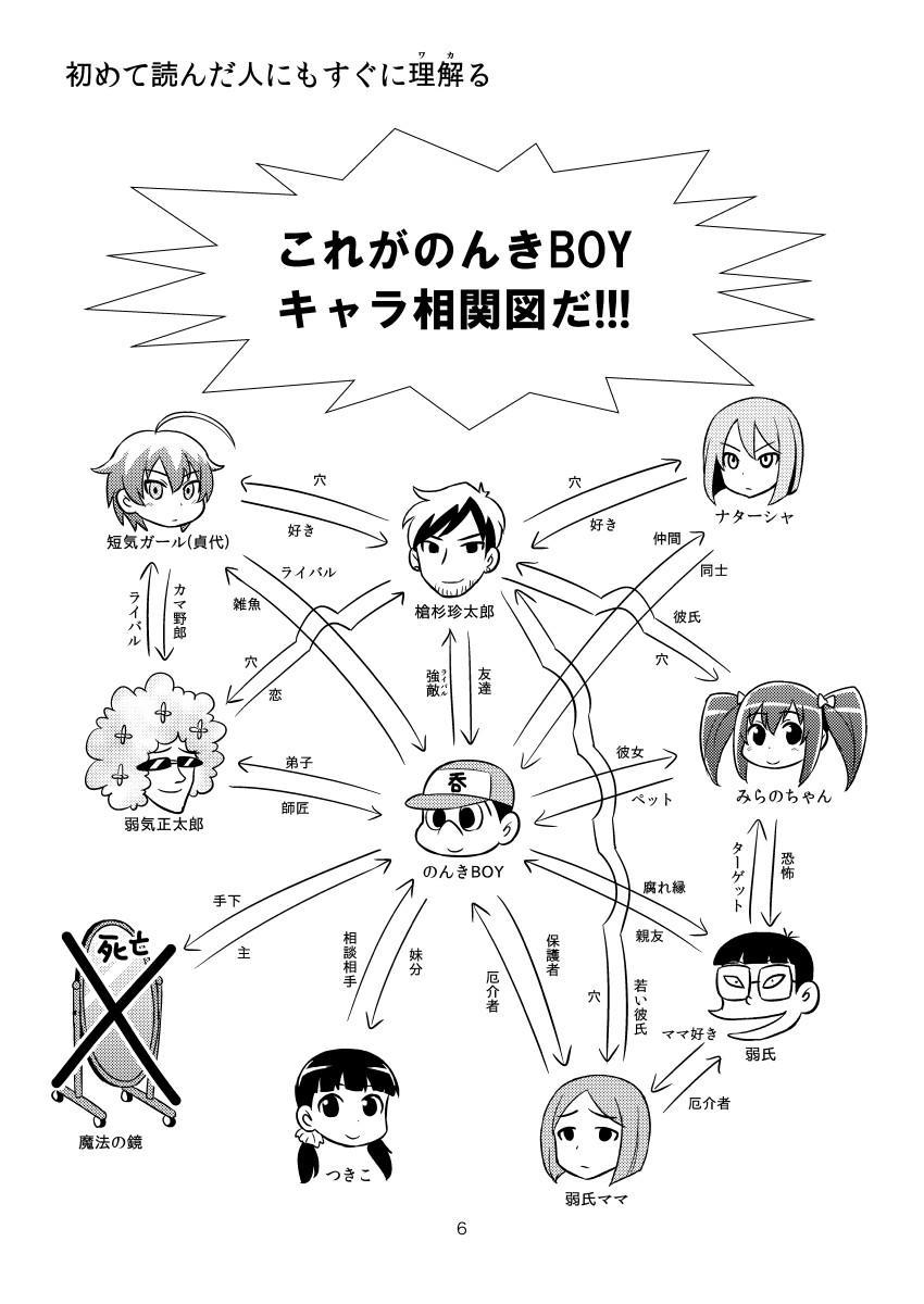 のんきBOY Ch. 1-20 39