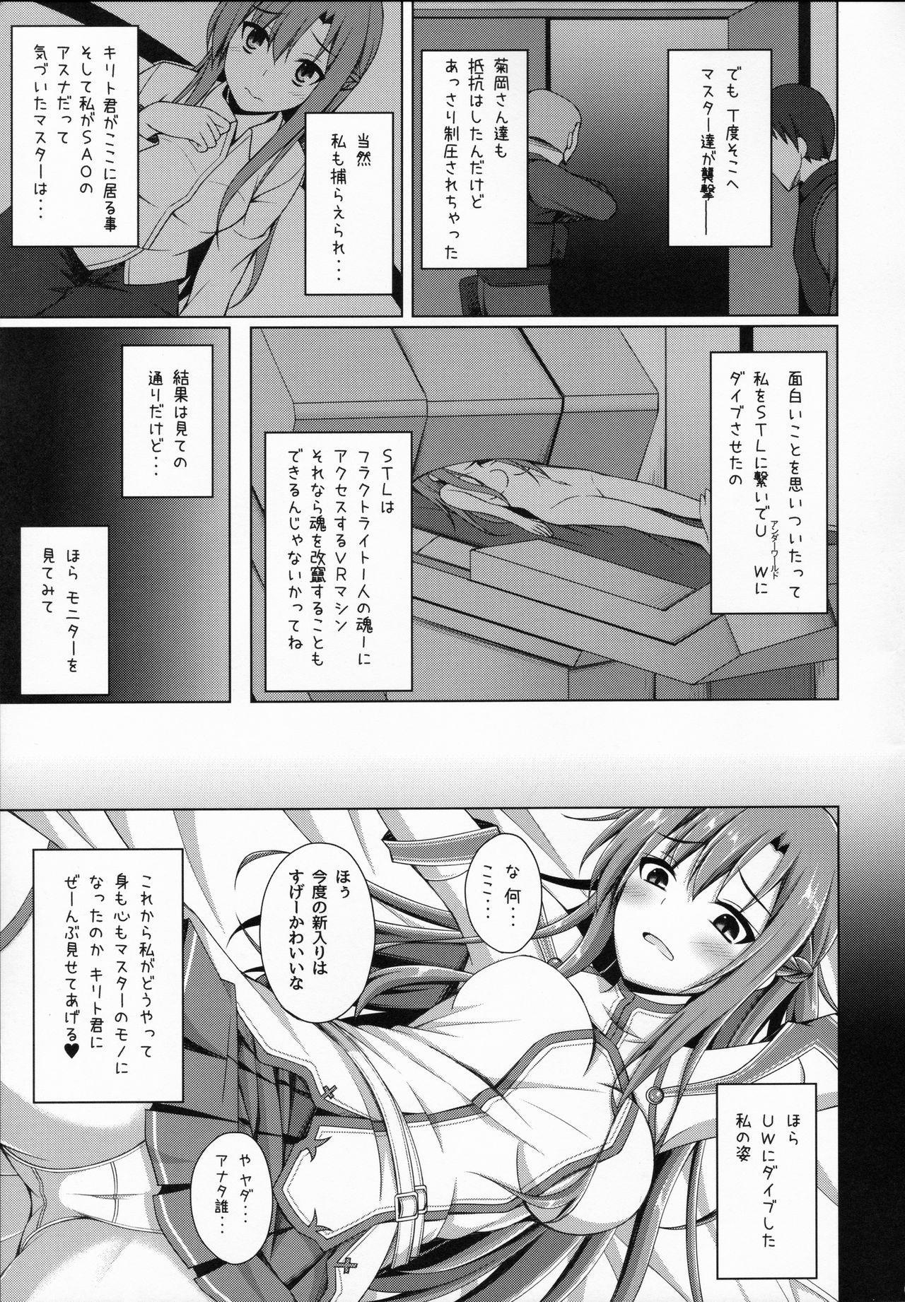 Ore no Ai shita Kanojo wa mou Inai... 3